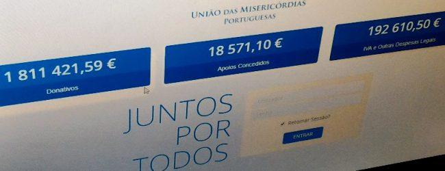 UMP lança plataforma para consulta de donativos à população da Região Centro