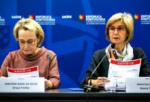 Infeções por Covid-19 podem subir para 3.000 casos diários nos próximos dias em Portugal